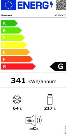Klasa energetske učinkovitosti: A +