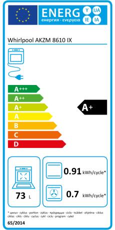 Energieeffizienzklasse: A+