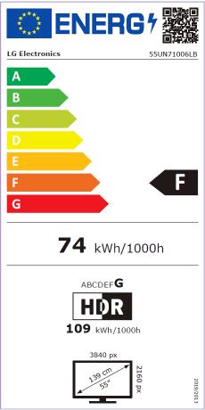 Energieeffizienzklasse: F