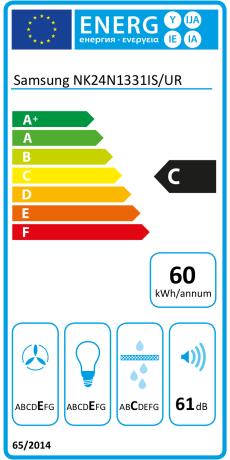 Classe de eficiência energética: C