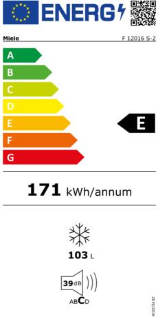 Classe de eficiência energética: E.