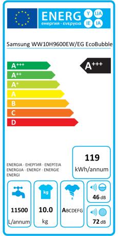 Classe de eficiência energética: A +++