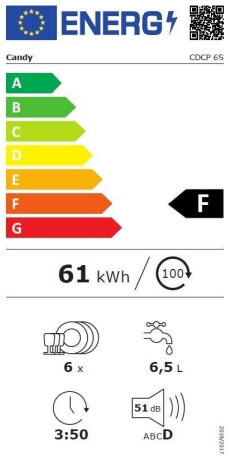 Classe de eficiência energética: A +