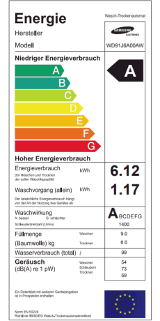 Classe de eficiência energética: A