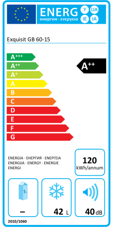 Classe de eficiência energética: A ++