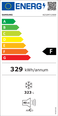 Clase de eficiencia energética: A++