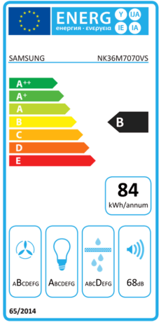 Classe de eficiência energética: B