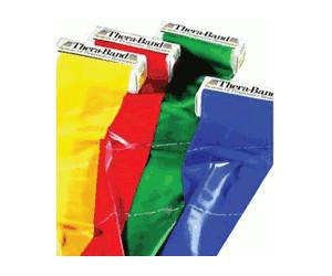 Thera-Band® Übungsband Grün 1,5m Theraband Teraband