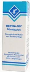 Os Mundspray (12 ml)