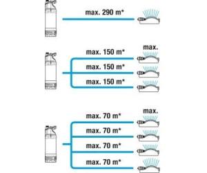 900W IPX8 Gardena 01771-20 Tauch-Druckpumpe 5900//4 inox automat. 3,5 bar