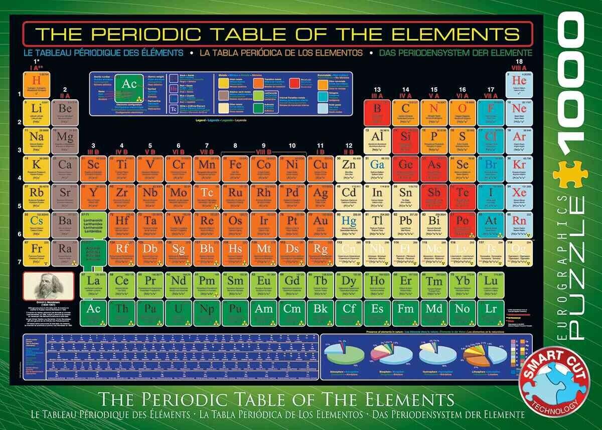 Eurographics Puzzles Das Periodensystem der Elemente