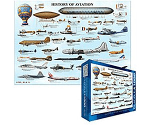 Image of Eurographics Puzzles History of Aviation