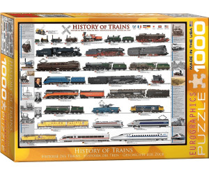 Image of Eurographics Puzzles History of Trains
