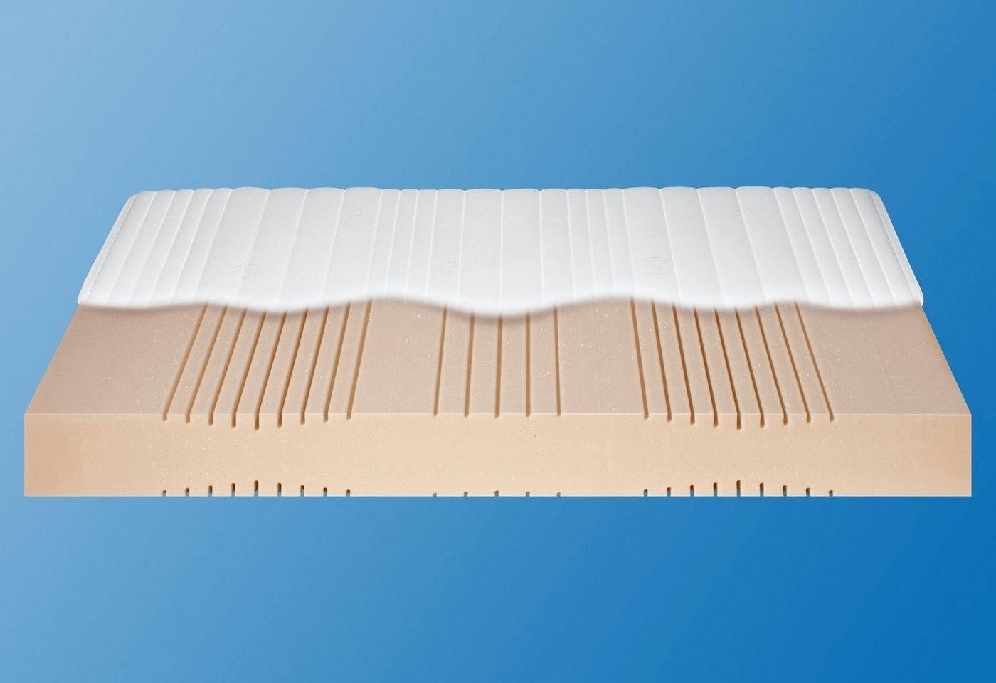 Schlaraffia Gigant 500 90x190 cm