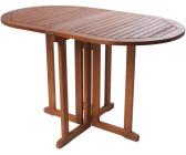 Gartentisch Tischbreite 60 Bis 75 Cm Preisvergleich Gunstig Bei