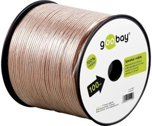 Goobay 15129 OFC Lautsprecherkabel 2 x 1,5 mm² (100 m) ab 53,36 ...