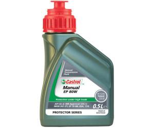 Castrol Manual EP 80W-90 (500 ml)