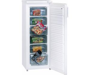 Siemens Kühlschrank Hört Nicht Auf Zu Piepen : Geschirrspülmaschine pumpt nicht mehr richtig ab u fehlerbehebung