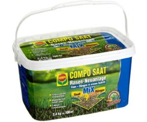 COMPO Rasen-Neuanlage-Mix 2,2 kg für 100 qm