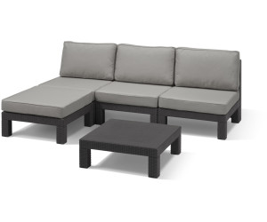 Allibert Nevada Lounge Set 5-pc. (Wicker) au meilleur prix sur idealo.fr