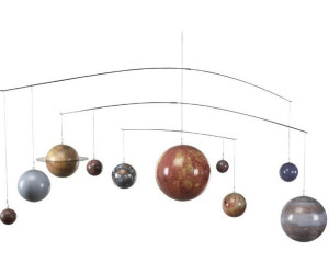 Image of AM Solar System Mobile