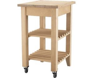 Outdoor Küche Ikea Family : Ikea kuchen konfigurator kuchen kuchen k planer kuchen kuchen