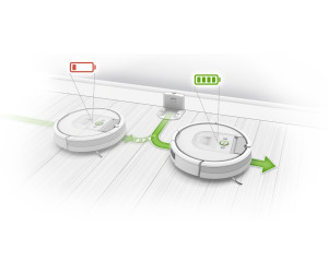 Buy Irobot Roomba 980 From 163 869 00 Compare Prices On Idealo Co Uk