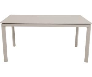 Mwh Alutapo Tisch Creatop Basic 160x95cm 879692 Ab 299 90