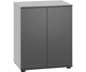 juwel unterschrank sbx lido 120 ab 79 00. Black Bedroom Furniture Sets. Home Design Ideas