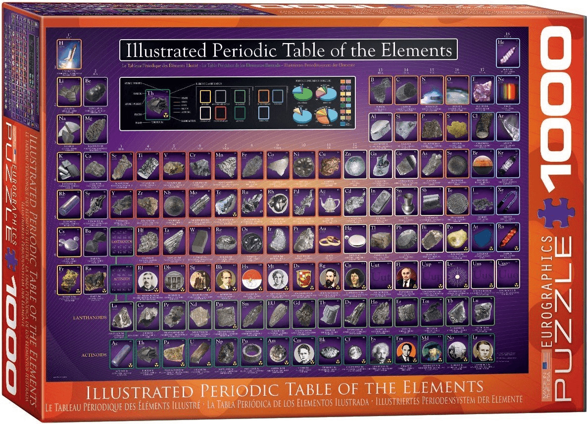 Eurographics Puzzles Periodensystem (60000258)