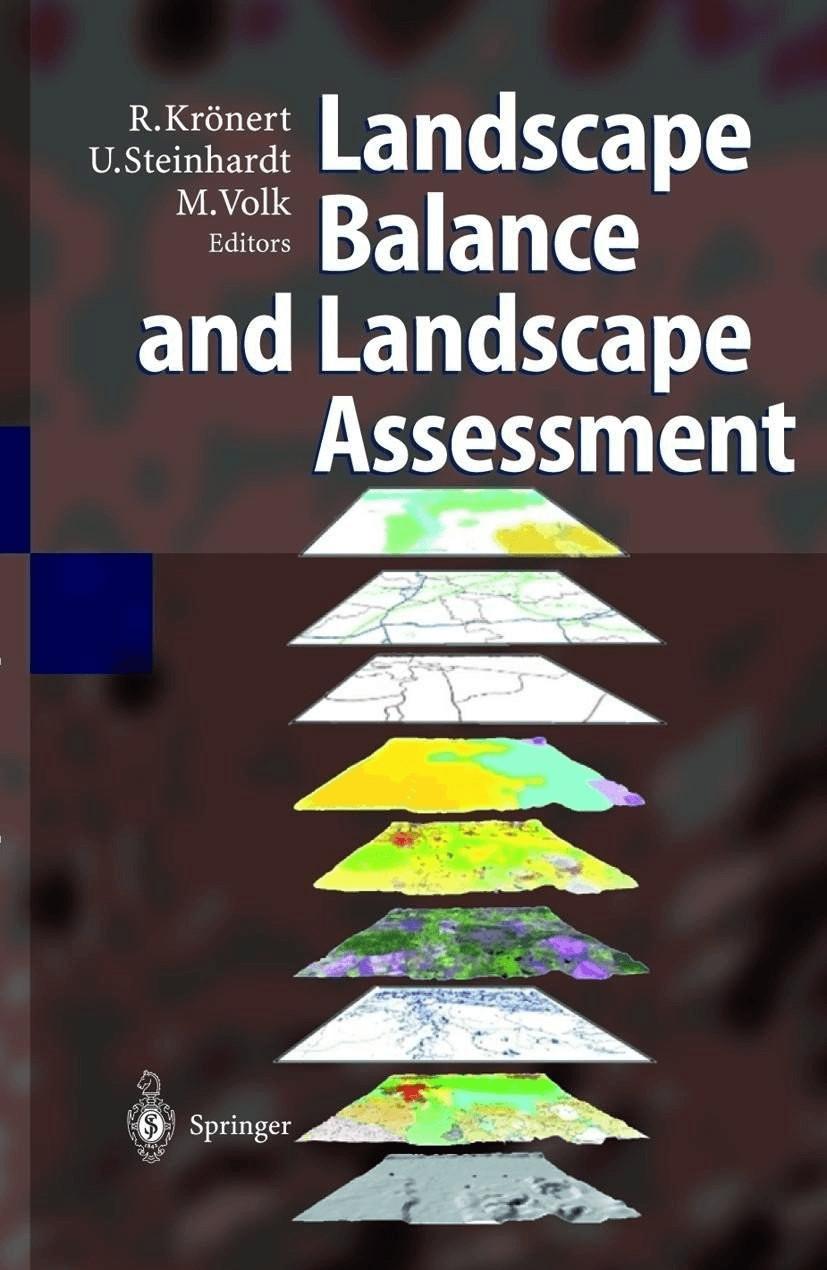 Landscape Balance and Landscape Assessment [Gebundene Ausgabe]