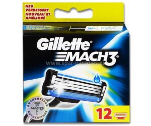 Gillette rasoir datant rencontres site asiatique les gars