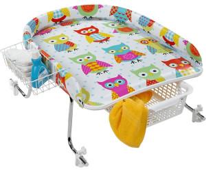 geuther wickelaufsatz f r badewanne 4812 ab 47 99. Black Bedroom Furniture Sets. Home Design Ideas