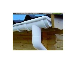 Karibu Kunststoff Dachrinnenset für Dachausbauten 150/180 cm weiß