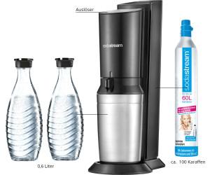 Sodastream Patrone Preis