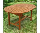 Gartentisch Oval Preisvergleich Gunstig Bei Idealo Kaufen