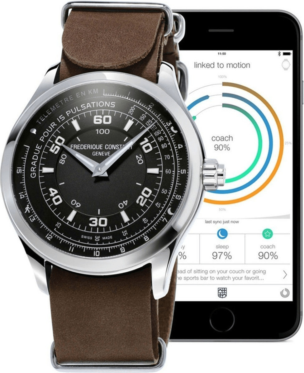 Image of Frederique Constant Horological Notify