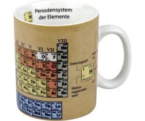 Könitz Becher 0,49 ml Chemie