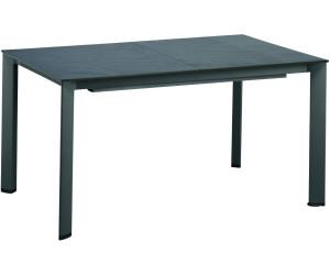 Kettler Kettalux Plus Dining Tisch 159 219x94cm Anthrazit Anthrazit