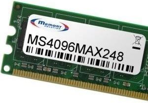 #Memorysolution 4GB SODIMM DDR4-2133 (MS4096MAX248)#
