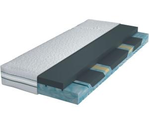schlaraffia moon 8sx geltex inside 90x200cm ab 698 95 preisvergleich bei. Black Bedroom Furniture Sets. Home Design Ideas